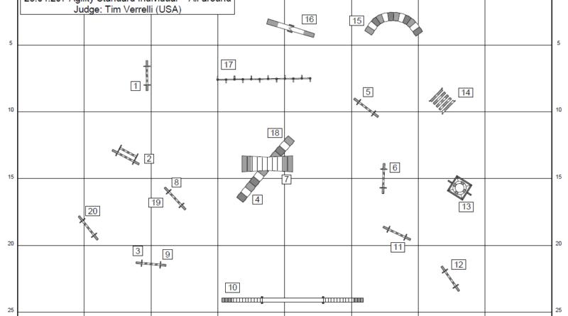 IFCS Triathlon Standard & Jumpers